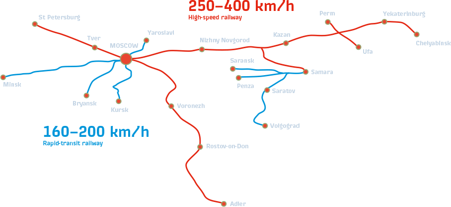 Map of rapid-transit and high-speed passenger transportation according to the Russian Railway Transportation Development Strategy until 2030